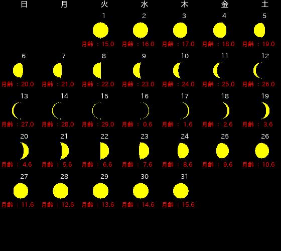 2020 新 月 満月 カレンダー