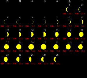 2月新月・満月カレンダー