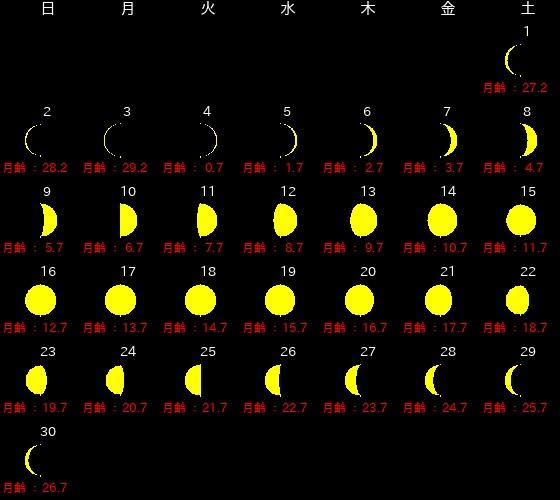 6月新月・満月カレンダー