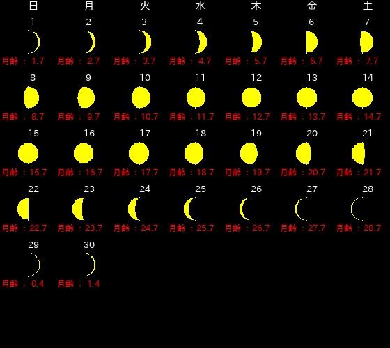 9月、新月・満月カレンダー