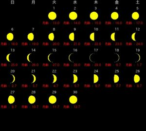 2020年9月、新月・満月カレンダー