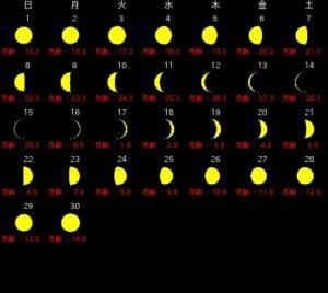 11月、新月・満月カレンダー