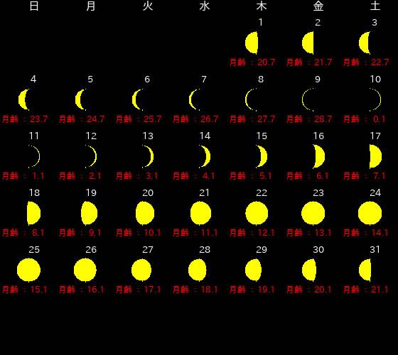 2021年7月_月の満ち欠けカレンダー
