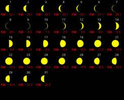 2021年8月_月の満ち欠けカレンダー