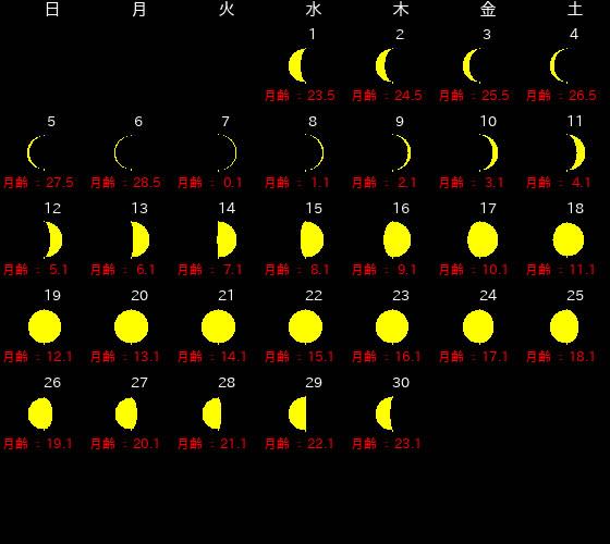 2021年9月_月の満ち欠けカレンダー