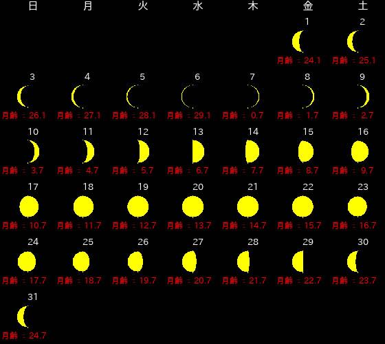 2021年10月_月の満ち欠けカレンダー